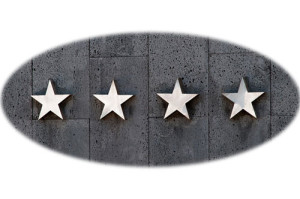 review, rating
