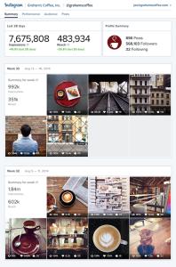 Instagram,tool,analitik,performa,statistik