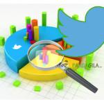 5 Tool Analitik Keren untuk Mengukur Kinerja Twitter Anda