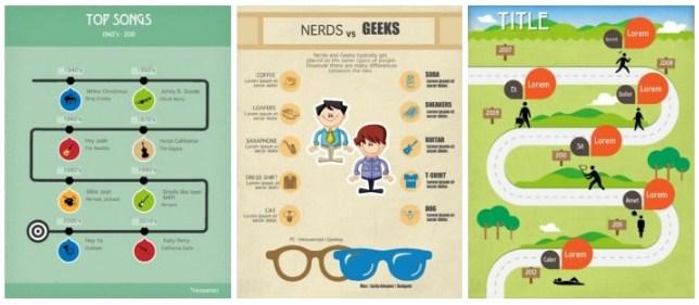 Sampel infografis Easel.ly