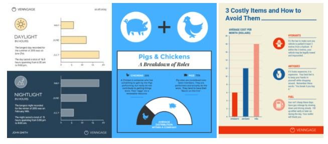 Sample infografis Venngage
