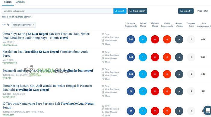 Buzzsumo, salah satu tool andalan untuk seorang content marketer profesional